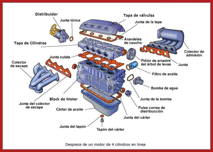 juntas de un motor